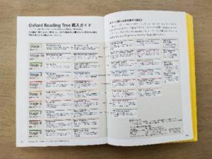 書籍「イギリスの小学校教科書で楽しく英語を学ぶ」に掲載されているオックスフォードリーディングツリーORTの絵本一覧リスト